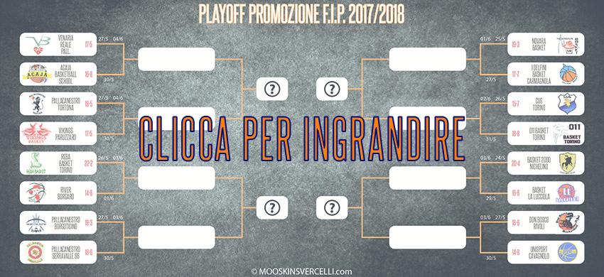 Basket Pallacanestro Playoff Campionato Promozione FIP Piemonte 2017/2018